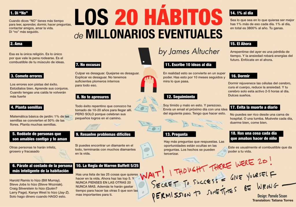 20-habitos-james-altucher
